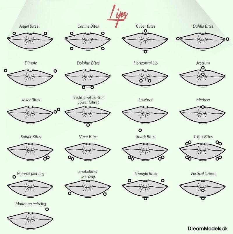 Navne piercinger Navel piercing